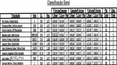 18º RaidCat Resultados - 1 e 2 de Abril 2017, Paço D'Arcos